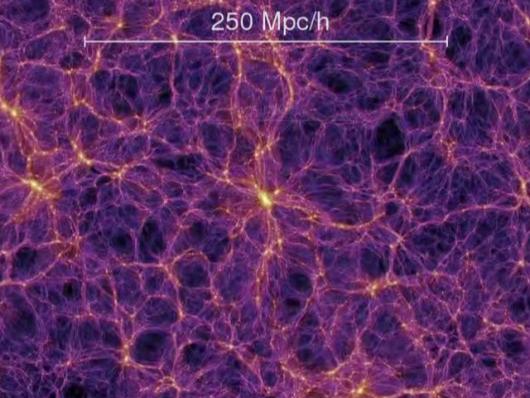 銀河フィラメント250Mpc/h