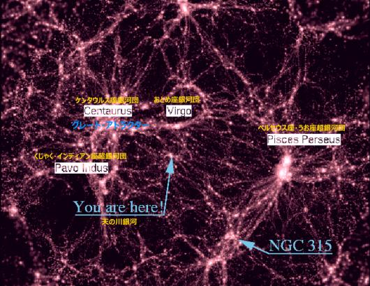 近傍の銀河フィラメント