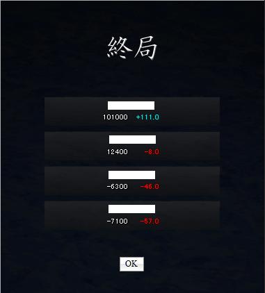 +111.0
