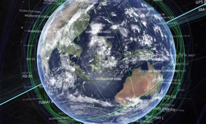 人工衛星の軌道