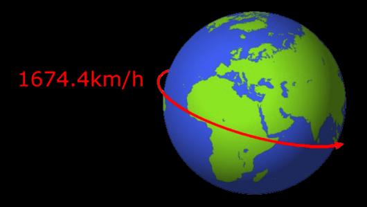 地球の自転速度