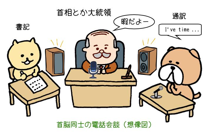 首脳同士の電話会談イメージ図
